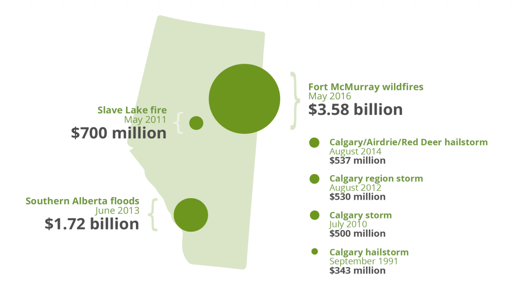 Map of the biggest disasters in Alberta